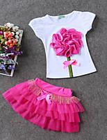 cheap -Kids / Toddler Girls' Patchwork Short Sleeve Clothing Set