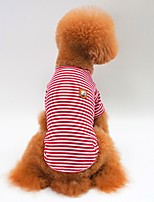 cheap -Dogs / Cats Shirt / T-Shirt Dog Clothes Striped Red / Green / Blue Cotton Costume For Pets Unisex Simple Style / Casual / Sporty