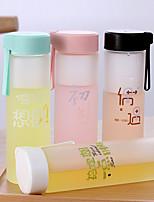Недорогие -Drinkware Высокое боровое стекло Стекло Милые 1 pcs