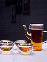Недорогие -Drinkware Высокое боровое стекло Стекло Boyfriend Подарок / Подруга Gift / Милые 5 pcs