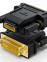billiga -Samzhe HDMI 2,0 Adapter, HDMI 2,0 till VGA Adapter Hane - hane 1080P