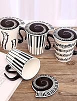 Недорогие -Drinkware Фарфор Необычные чашки / стаканы Boyfriend Подарок / Подруга Gift / Милые 1 pcs