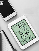 Недорогие -1 pcs Пластик инструмент Измерительный прибор Home office medicine RZ820