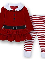 baratos -bebê Para Meninas Básico Natal / Diário / Feriado Sólido / Listrado Manga Longa Padrão Algodão Conjunto Vermelho 100 / Bébé