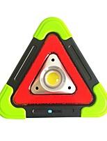 Недорогие -BRELONG® 1шт 10 W LED прожекторы Работает от солнечной энергии / Диммируемая / Новый дизайн Белый / Красный 5 V Уличное освещение 31 Светодиодные бусины