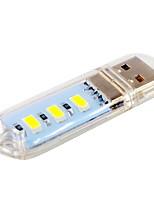 Недорогие -1шт LED Night Light / Настенный светильник Тёплый белый / Естественный белый Экстренная ситуация / Украшение / Плакат 5 V