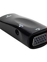 Недорогие -YONGWEI HDMI 1.3 Конвертер, HDMI 1.3 к VGA Конвертер Female - Female 1080P Позолоченная медь 0,5М (1.5ft) 5.0 Гб / сек.