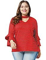 Недорогие -женская свободная хлопковая футболка плюс полосатая шея