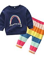 billiga -Bebis Flickor Grundläggande Dagligen Randig Långärmad Normal Bomull / Polyester Klädesset Marinblå 80 / Småbarn