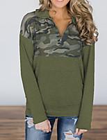 Недорогие -женская толстовка с длинным рукавом из хлопка - водолазка камуфляжная армейский зеленый с