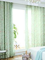 Недорогие -Шторы портьеры Спальня Современный стиль Полиэфирная смесь С принтом
