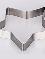 Недорогие -Инструменты для выпечки Нержавеющая сталь Творческая кухня Гаджет Необычные гаджеты для кухни куб Десертные инструменты 1шт