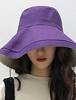 Недорогие -Жен. Классический Вязаная шапочка / Федора / Шляпа от солнца Однотонный / С принтом