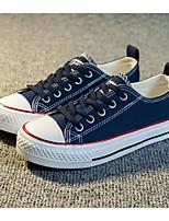 Недорогие -Мальчики / Девочки Обувь Полотно Весна & осень Удобная обувь Кеды для Дети / Для подростков Белый / Синий