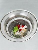 Недорогие -Кухня Чистящие средства пластик Чистящее средство Устойчив к образованию пятен / Творческая кухня Гаджет 1pack