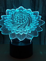 Недорогие -1шт LED Night Light Аккумуляторы AA Новый дизайн / Украшение 5 V