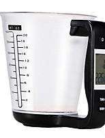 Недорогие -1шт Кухонная утварь Инструменты ABS + PC Многофункциональные Творческая кухня Гаджет Измерительный инструмент Необычные гаджеты для кухни