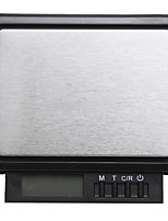 Недорогие -2000г 0,1г мини профессиональный цифровой вес точности карманные лабораторные кухонные весы