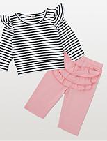 Недорогие -малыш Девочки Уличный стиль Повседневные Полоски Длинный рукав Обычный Полиэстер Набор одежды Розовый
