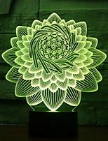 Недорогие -1шт LED Night Light Тёплый белый Cool 5 V