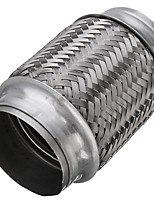Недорогие -1 шт. 0.76 mm Советы по выхлопной трубе выпрямленный Нержавеющая сталь Глушители выхлопа Назначение Универсальный Все модели Все года