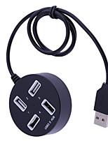 Недорогие -Зарядное устройство для дома / Портативное зарядное устройство Зарядное устройство USB USB Несколько разъемов / КК 2.0 4 USB порта 2 A DC 12V для iPhone X / iPhone 8 Pluss / iPhone 8