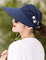 Недорогие -Жен. Классический Шляпа от солнца Геометрический принт