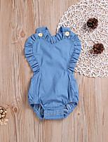 Недорогие -малыш Девочки Активный / Классический Повседневные Однотонный Открытая спина Без рукавов Полиэстер Bodysuit Синий