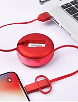Недорогие -Micro USB / Type-C Адаптер USB-кабеля Плоские / От 1 до 2 / Высокая скорость Кабель Назначение Samsung / Huawei / Xiaomi 100 cm Назначение TPE / ABS + PC