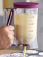 Недорогие -May fifteenth пластик Измерительный инструмент Инструменты Удобная ручка Креатив Кухонная утварь Инструменты Необычные гаджеты для кухни 1 комплект