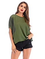 cheap -Women's Daily Basic T-shirt - Striped / Color Block Green
