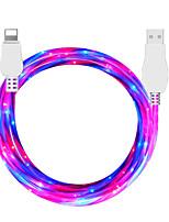 Недорогие -Type-C Кабель 1.0m (3FT) LED / Высокая скорость / Быстрая зарядка Алюминий / TPE / люминесцентный Адаптер USB-кабеля Назначение Samsung / Huawei / Nokia