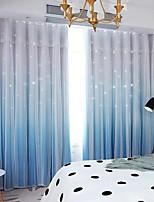 Недорогие -Modern Конфиденциальность 2 шторы Шторы и шторы Спальня   Curtains