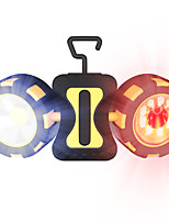Недорогие -Налобные фонари Светодиодная лампа излучатели Портативные Походы / туризм / спелеология Рыбалка Черный