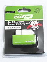 Недорогие -подключи и езжай ecoobd2 экономия чип-тюнинг коробка оптимизировать экю экономайзер для дизеля&бензиновый автомобиль