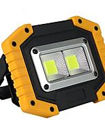 Недорогие -CL-0044 LED подсветка Аварийные лампы 750-1200 lm Светодиодная лампа LED излучатели Автоматический Режим освещения с батареей и USB кабелем Портативные Защита от ветра Прочный