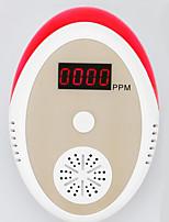 Недорогие -CK-969 Детекторы дыма и газа для