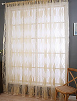 Недорогие -Современный Прозрачный 1 панель Прозрачный Девочки   Curtains