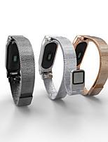 Недорогие -Ремешок для часов для Mi Band 2 Xiaomi Миланский ремешок Нержавеющая сталь Повязка на запястье