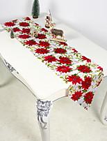 Недорогие -Классика 75 гр / м2 полиэфирная эластичная ткань куб Скатерти Настольные украшения