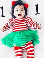 Недорогие -малыш Девочки Уличный стиль Полоски / Рождество Длинный рукав Хлопок 1 предмет Красный / Дети (1-4 лет)