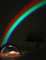 Недорогие -Brelong светодиодная радуга ночь светлый цвет друзья вечеринка атмосфера огни подарок на день рождения батарея