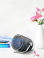 Недорогие -вентилятор kw-mf100 abs черный