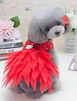 Недорогие -Собаки Коты Животные Платья Одежда для собак Классика Черный Красный Полиэстер Костюм Назначение Лето Вечеринка Свадьба