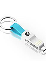 Недорогие -USB 2.0 к USB 3.1 Type C Male - Female Силикон