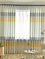 Недорогие -Геометрия Затемняющие 2 шторы Занавес Гостиная   Curtains