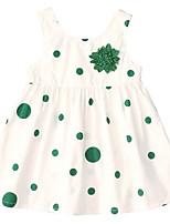 Недорогие -Дети Девочки Симпатичные Стиль Горошек Платье Белый