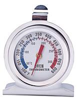 Недорогие -термометр с аналоговым циферблатом