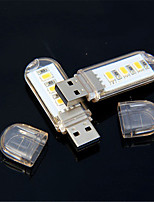 Недорогие -Прямоугольный светодиодный ночной свет / кемпинг наружное аварийное освещение / крытый ночной свет теплый белый USB творческий / легко переносить / с USB-портом 5 В