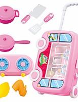 Недорогие -обожаемый Ручная работа Взаимодействие родителей и детей Полипропилен + ABS Детские Все Игрушки Подарок